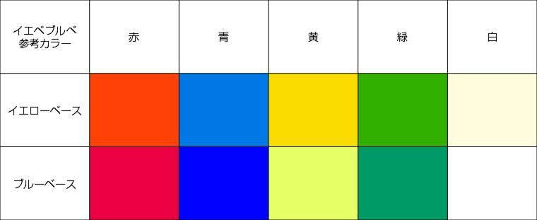 イエベブルべ参考カラー