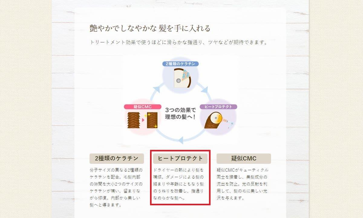 マイナチュレヒートプロテクト処方3